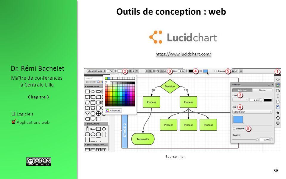 Outils de conception : web