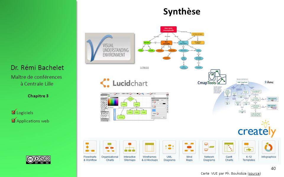 Synthèse Carte VUE par Ph. Boukobza (source) Conseil format pdf ou png