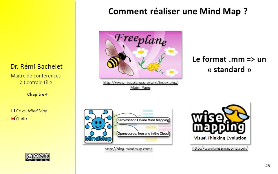 Comment réaliser une Mind Map