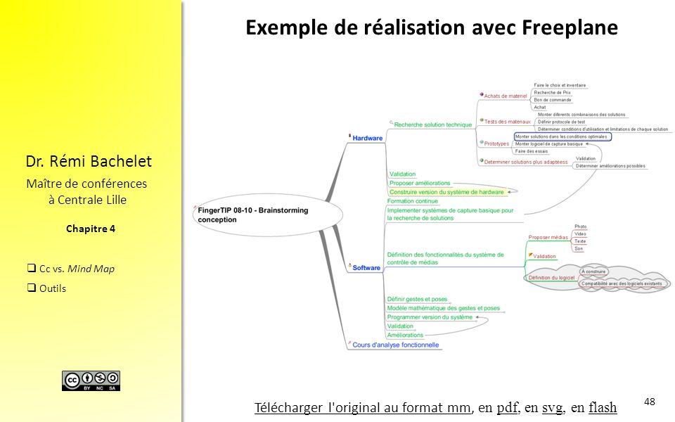 Exemple de réalisation avec Freeplane