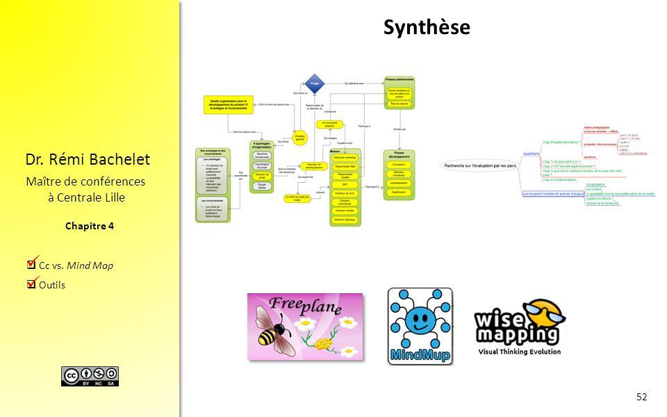 Synthèse . .