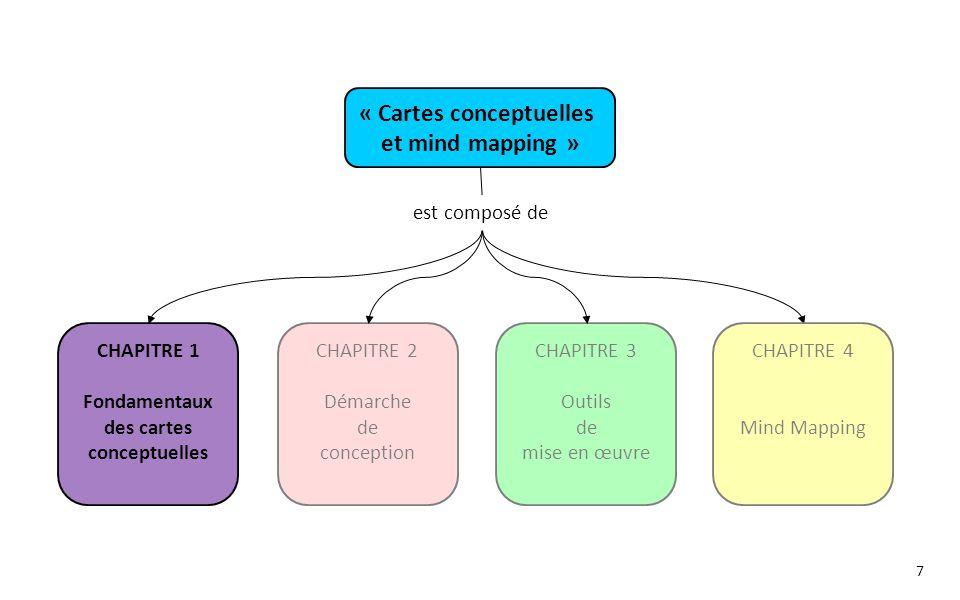 « Cartes conceptuelles Fondamentaux des cartes conceptuelles