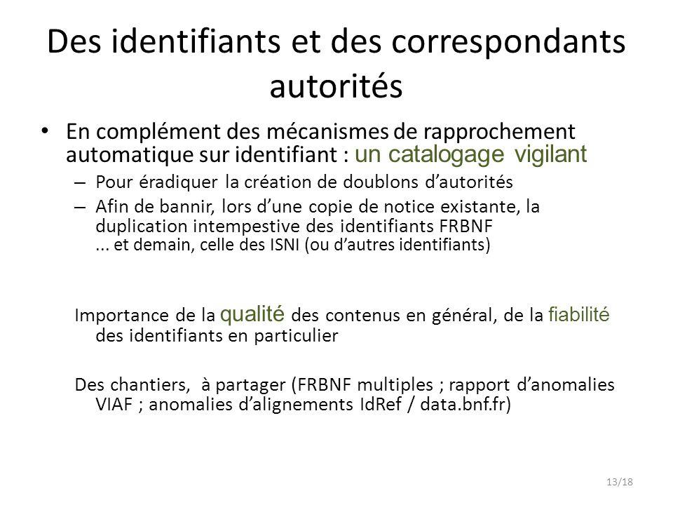 Des identifiants et des correspondants autorités