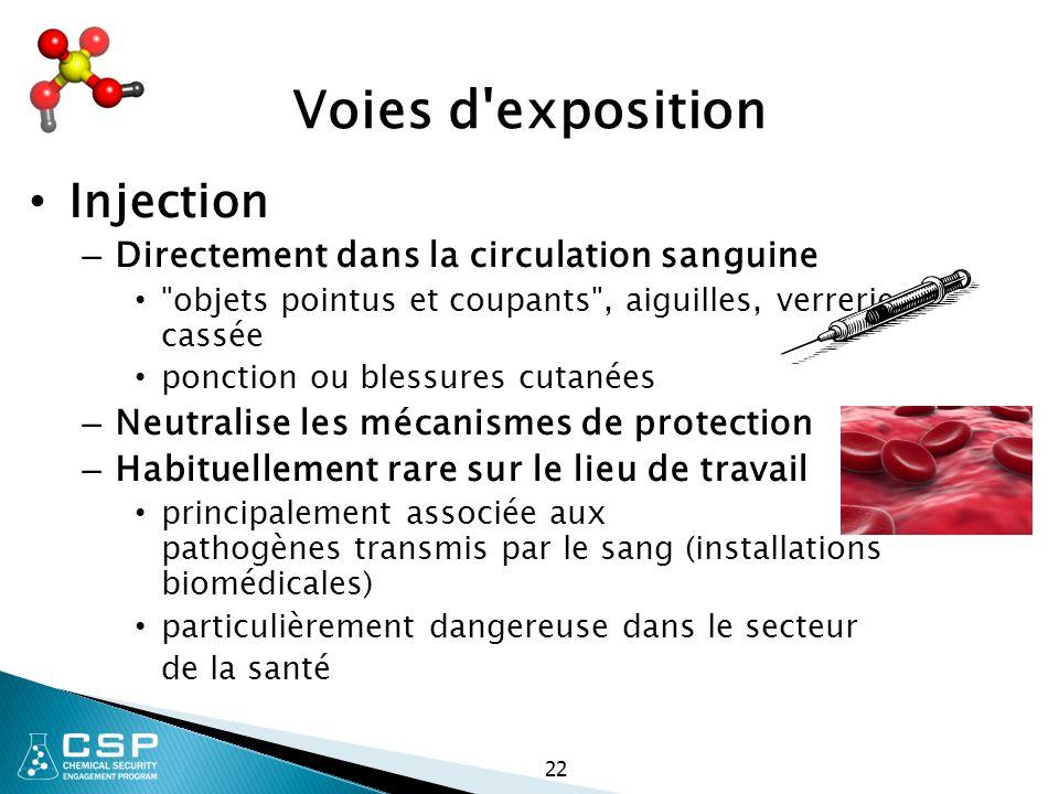 Voies d exposition Injection Directement dans la circulation sanguine