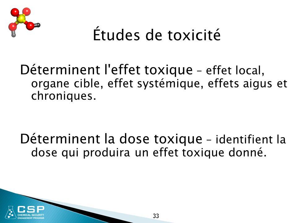 Études de toxicité Déterminent l effet toxique – effet local, organe cible, effet systémique, effets aigus et chroniques.
