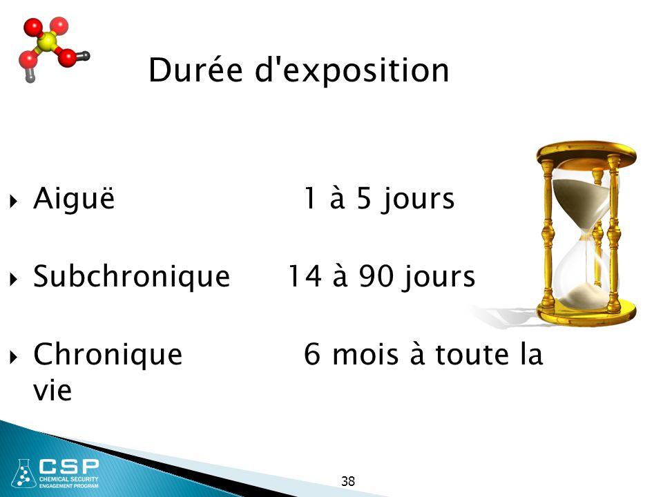 Durée d exposition Aiguë 1 à 5 jours Subchronique 14 à 90 jours