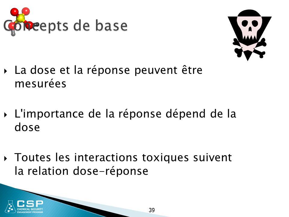 Concepts de base La dose et la réponse peuvent être mesurées