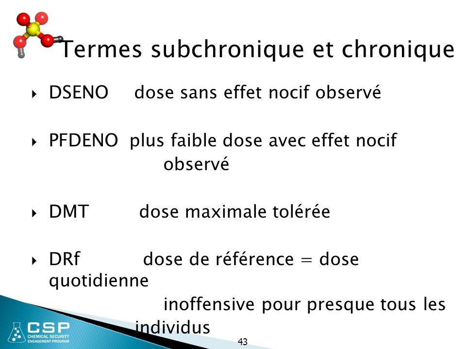 Termes subchronique et chronique