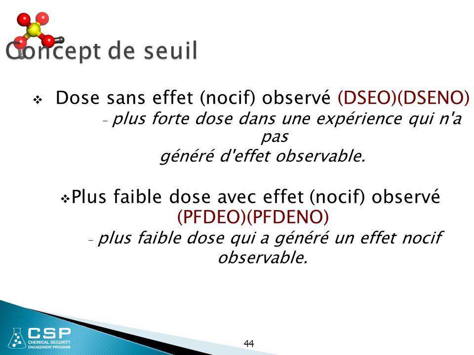 Concept de seuil Dose sans effet (nocif) observé (DSEO)(DSENO)