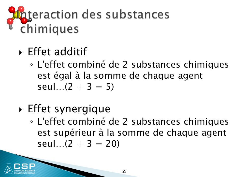 Interaction des substances chimiques
