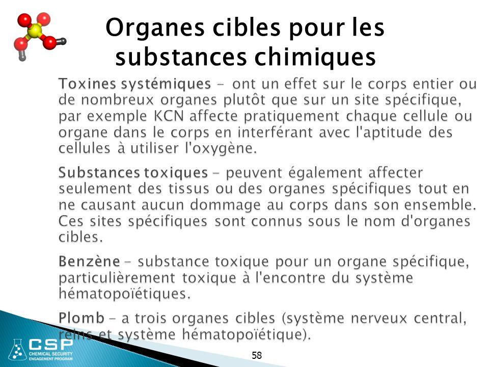 Organes cibles pour les substances chimiques