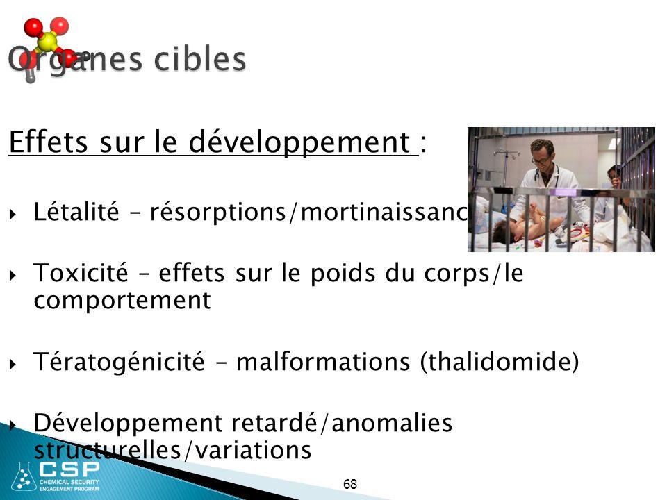 Organes cibles Effets sur le développement :