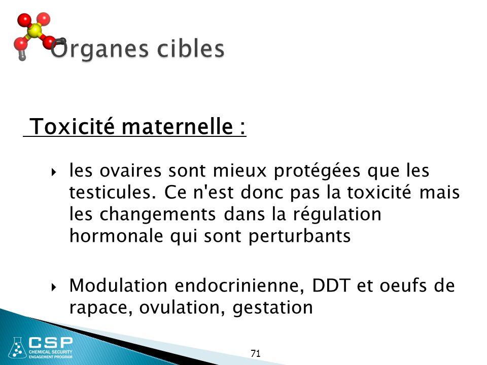 Organes cibles Toxicité maternelle :