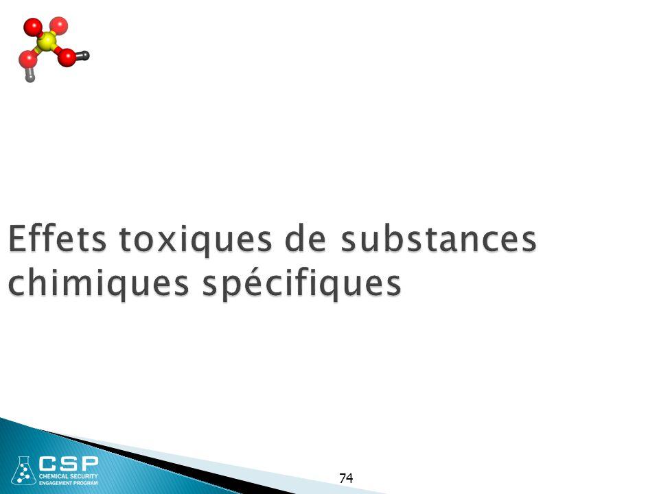 Effets toxiques de substances chimiques spécifiques