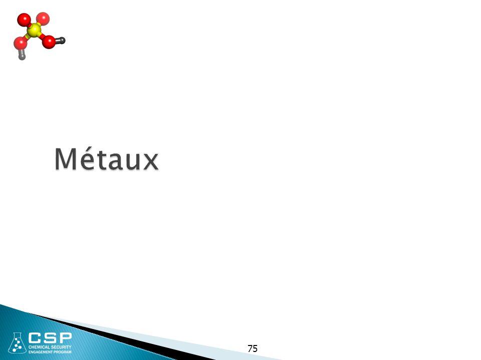 Métaux 75