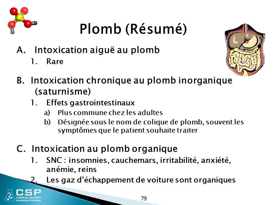 Plomb (Résumé) A. Intoxication aiguë au plomb