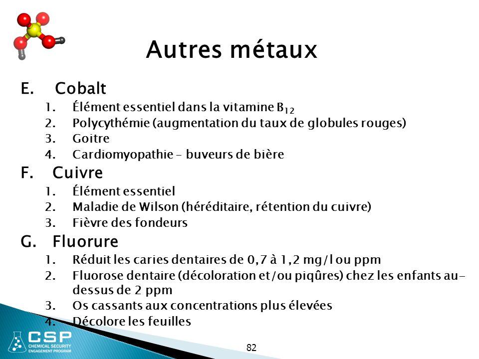 Autres métaux E. Cobalt Cuivre Fluorure