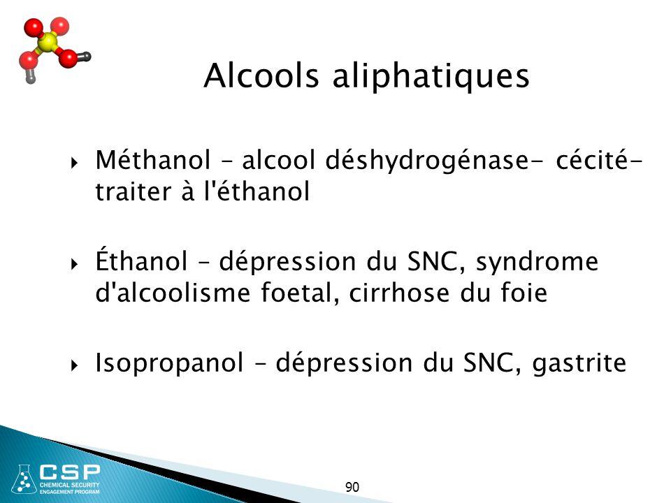 Alcools aliphatiques Méthanol – alcool déshydrogénase- cécité- traiter à l éthanol.