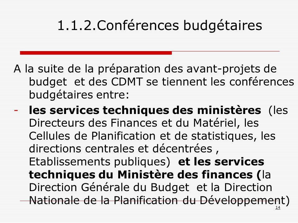 1.1.2.Conférences budgétaires