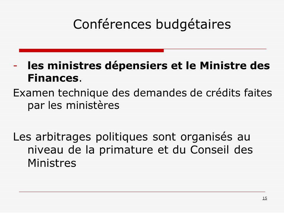 Conférences budgétaires