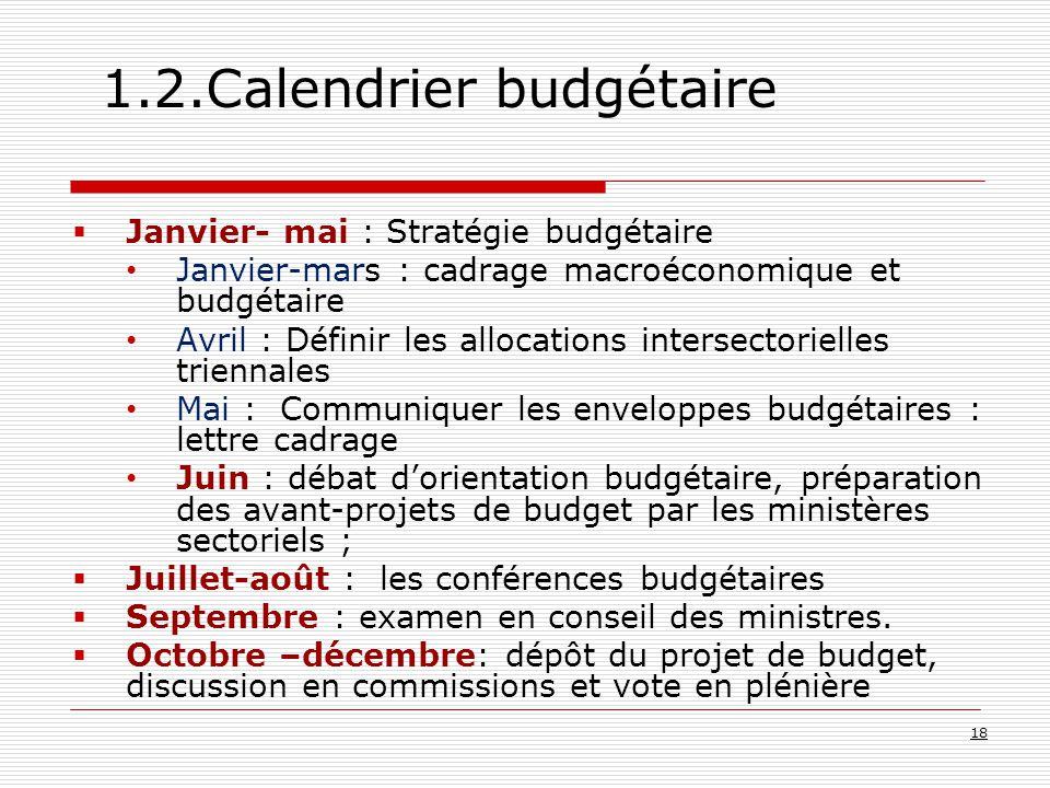 1.2.Calendrier budgétaire