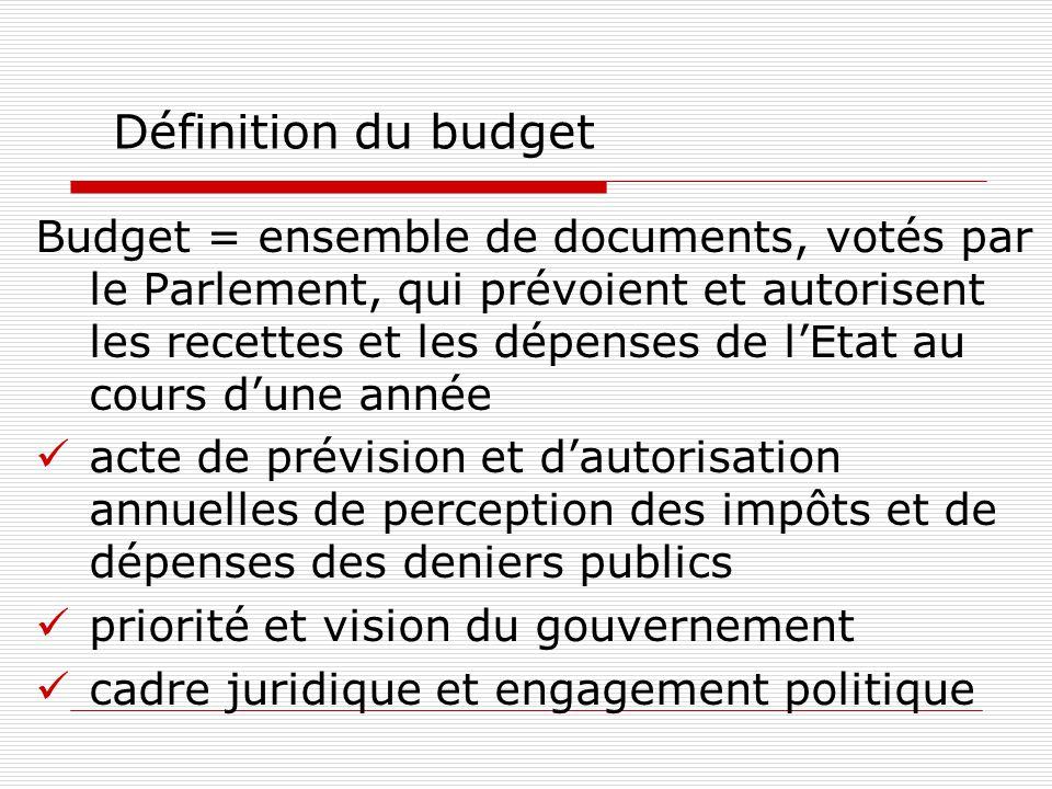 Définition du budget