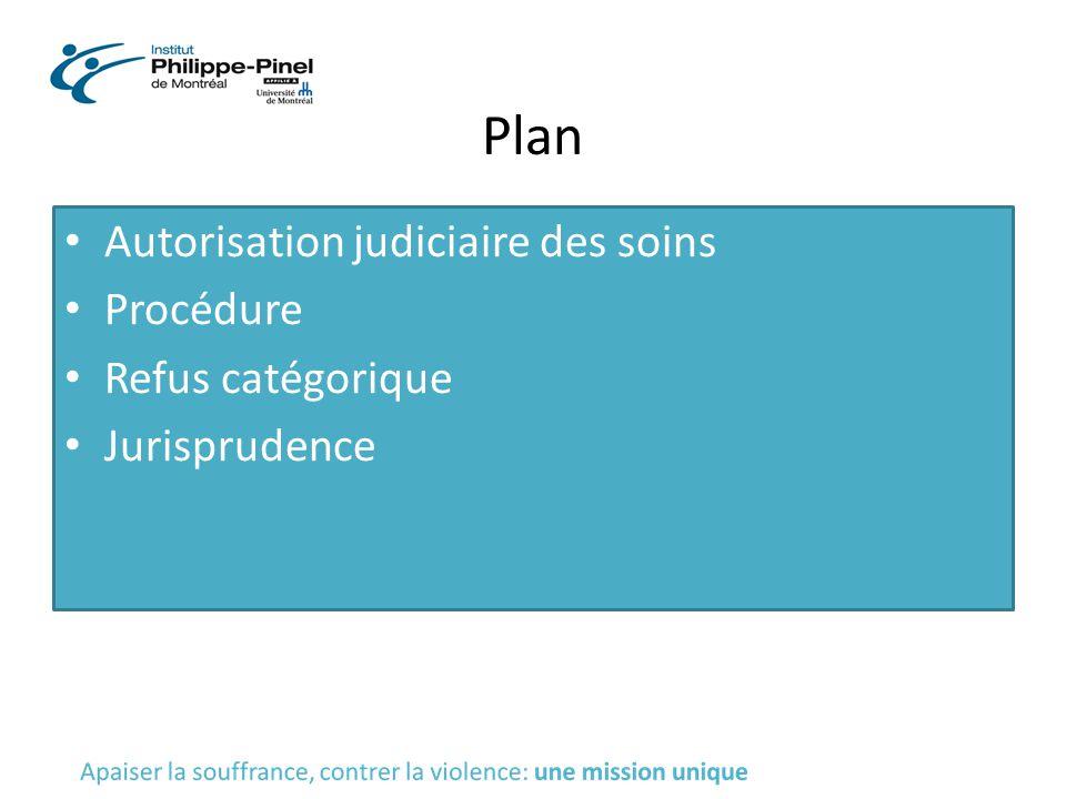 Plan Autorisation judiciaire des soins Procédure Refus catégorique