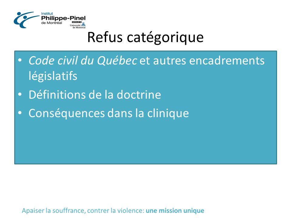 Refus catégorique Code civil du Québec et autres encadrements législatifs. Définitions de la doctrine.