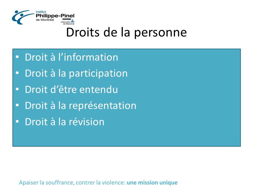 Droits de la personne Droit à l'information Droit à la participation