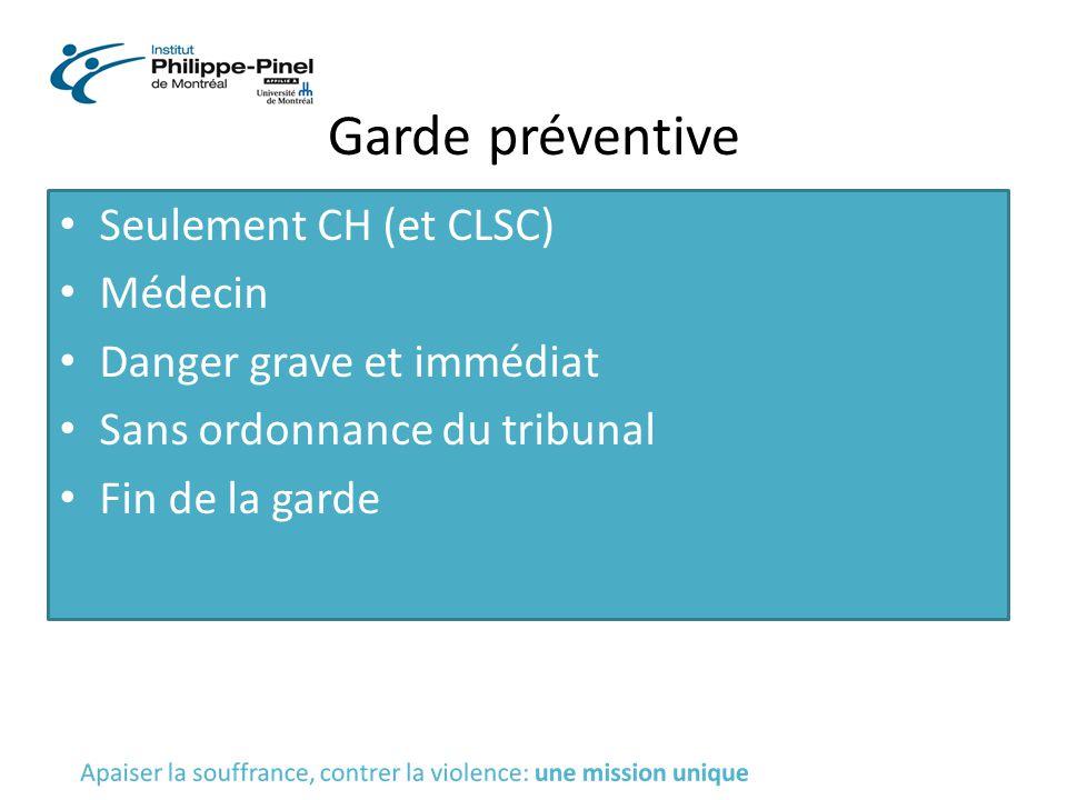 Garde préventive Seulement CH (et CLSC) Médecin