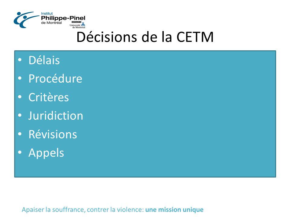 Décisions de la CETM Délais Procédure Critères Juridiction Révisions