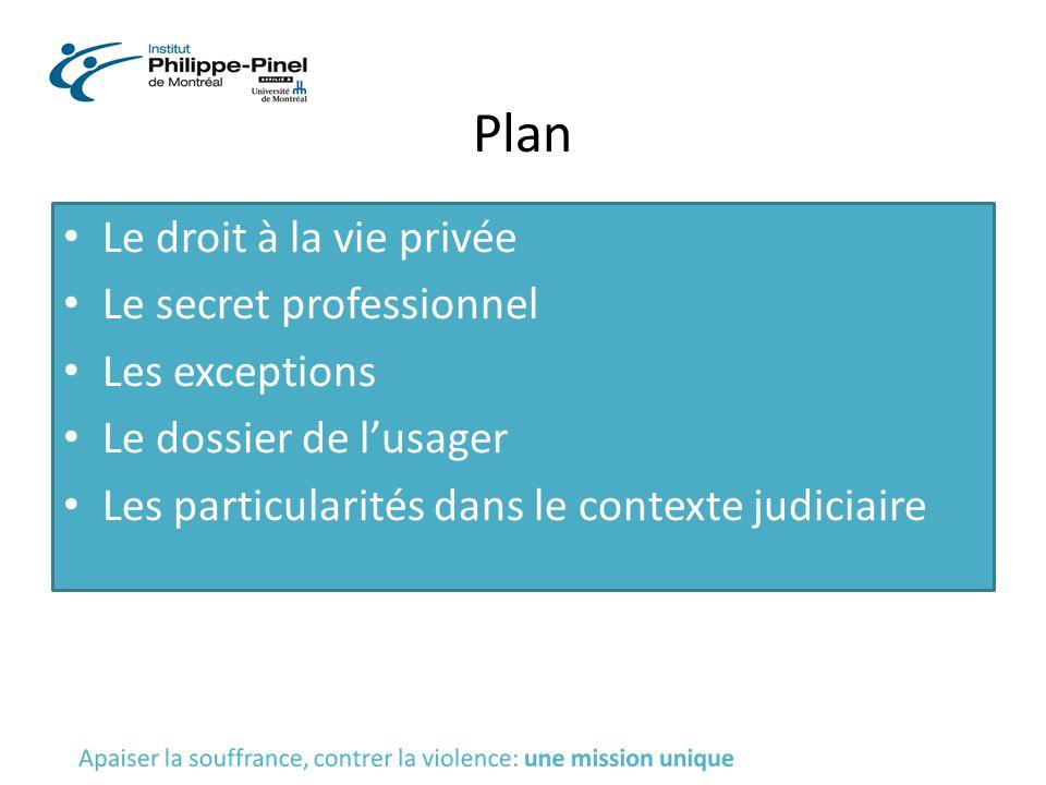 Plan Le droit à la vie privée Le secret professionnel Les exceptions