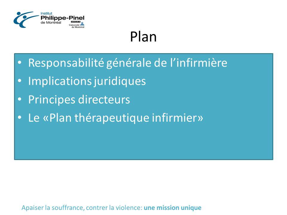 Plan Responsabilité générale de l'infirmière Implications juridiques