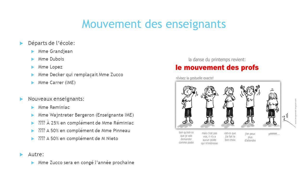 Mouvement des enseignants