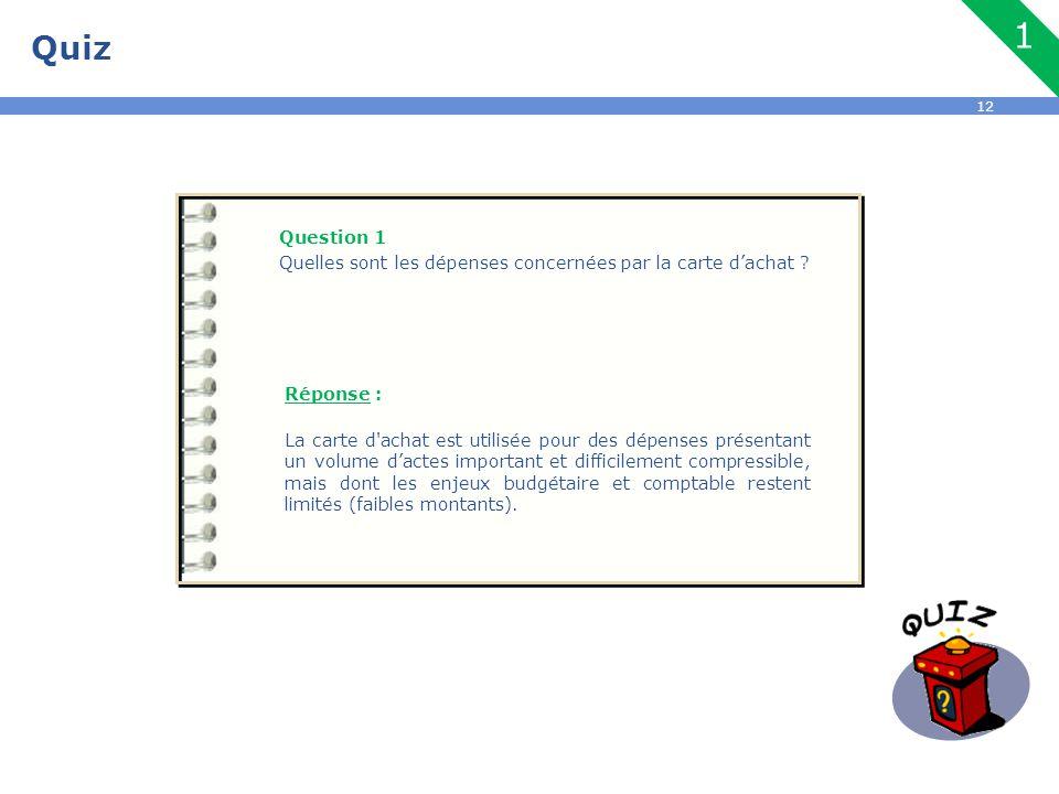 Quiz 1. Question 1. Quelles sont les dépenses concernées par la carte d'achat Réponse :
