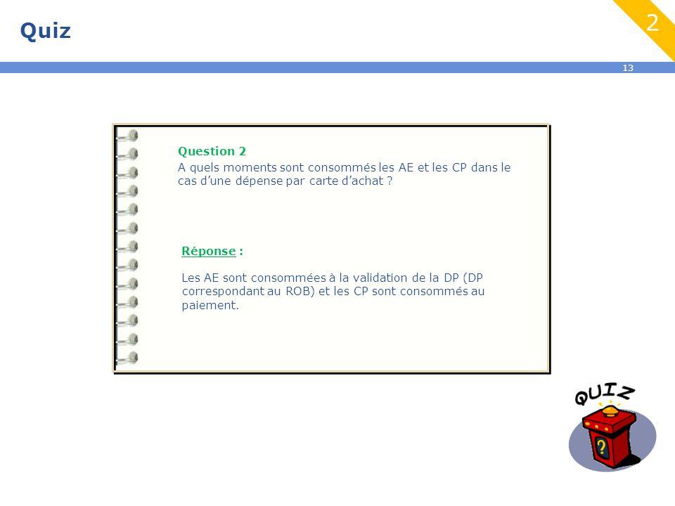 Quiz 2. Question 2. A quels moments sont consommés les AE et les CP dans le cas d'une dépense par carte d'achat