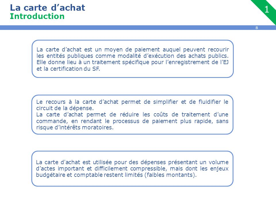1 La carte d'achat Introduction