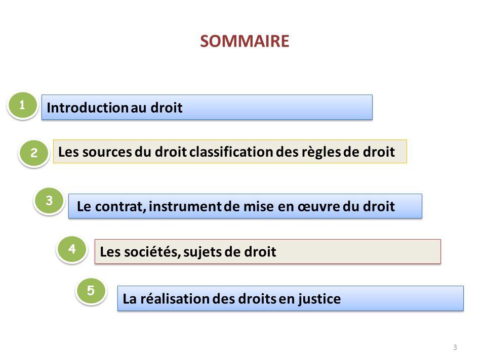 SOMMAIRE Le contrat, instrument de mise en œuvre du droit
