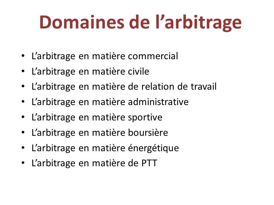 Domaines de l'arbitrage