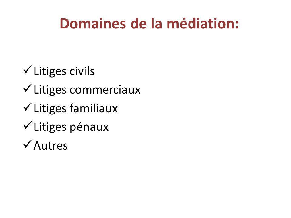 Domaines de la médiation: