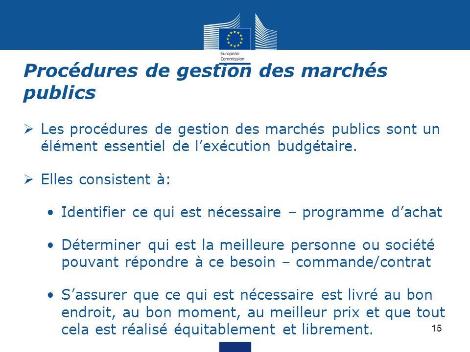 Procédures de gestion des marchés publics