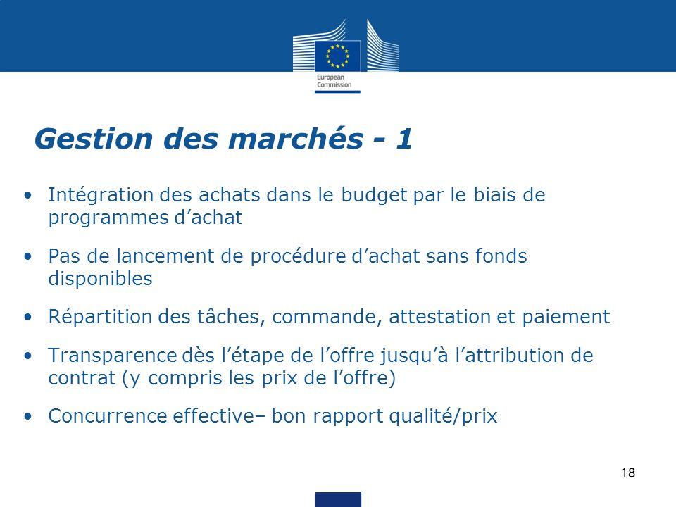 Gestion des marchés - 1 Intégration des achats dans le budget par le biais de programmes d'achat.
