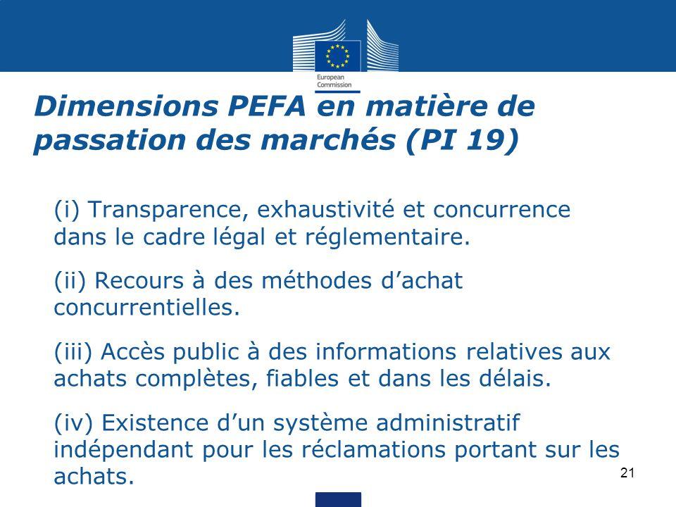 Dimensions PEFA en matière de passation des marchés (PI 19)