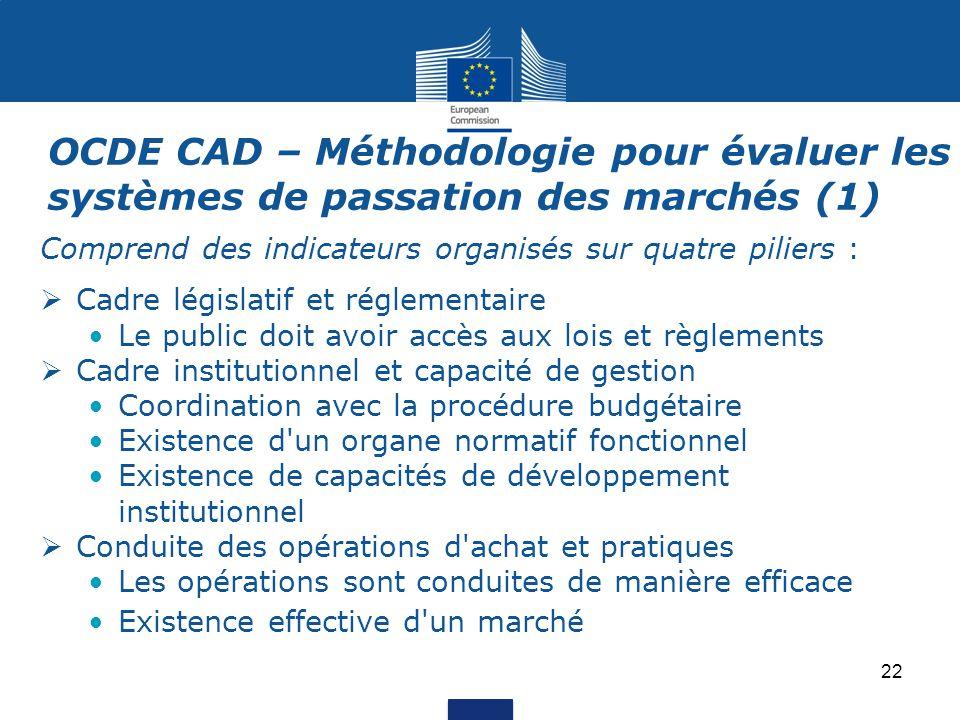 OCDE CAD – Méthodologie pour évaluer les systèmes de passation des marchés (1)