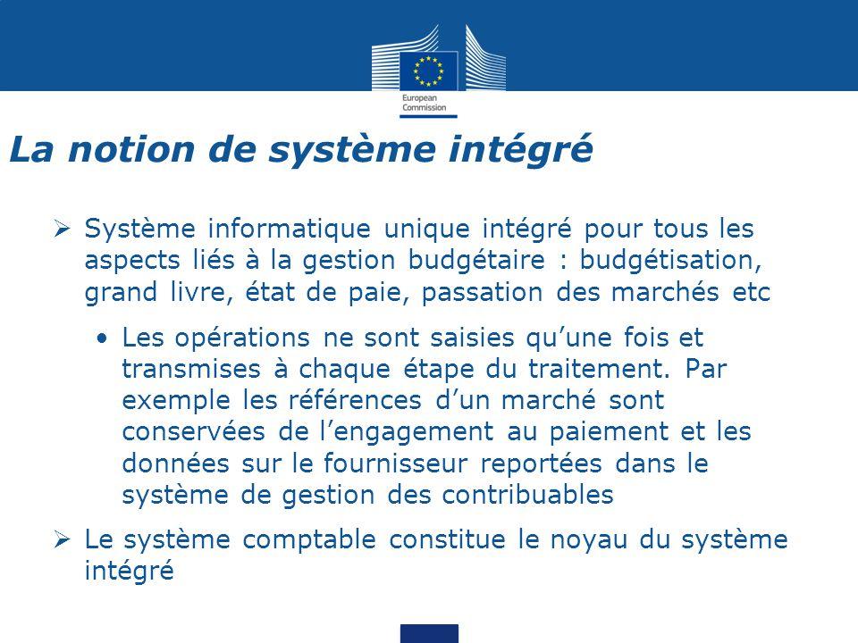 La notion de système intégré
