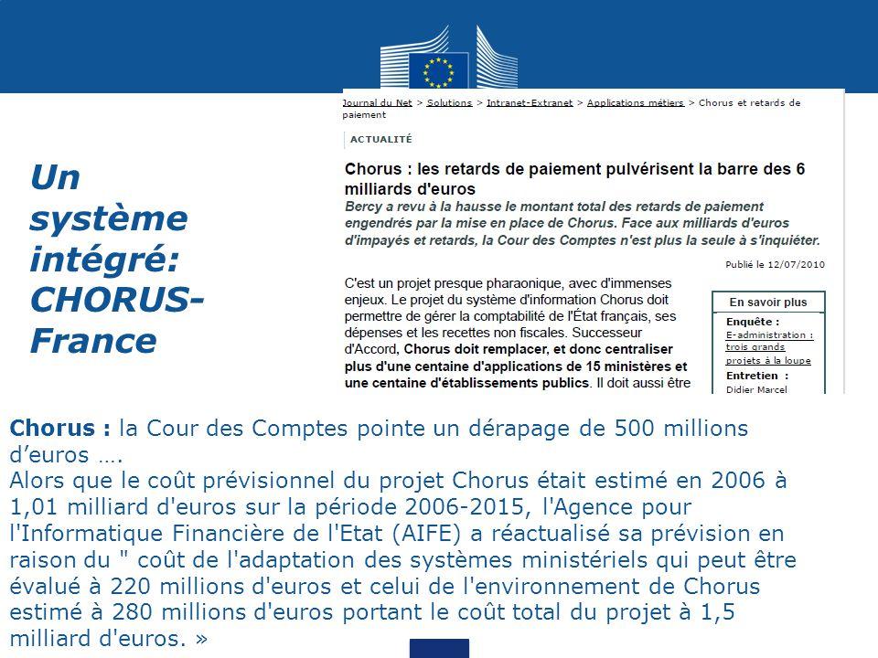 Un système intégré: CHORUS- France