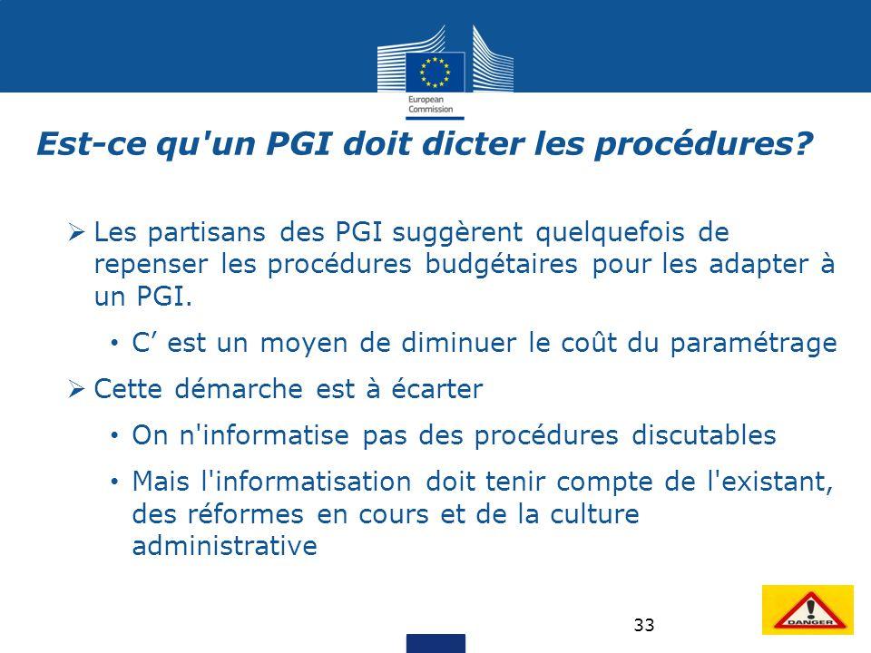 Est-ce qu un PGI doit dicter les procédures