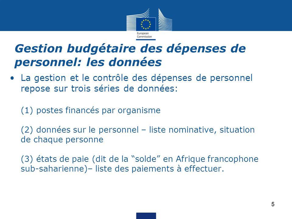 Gestion budgétaire des dépenses de personnel: les données