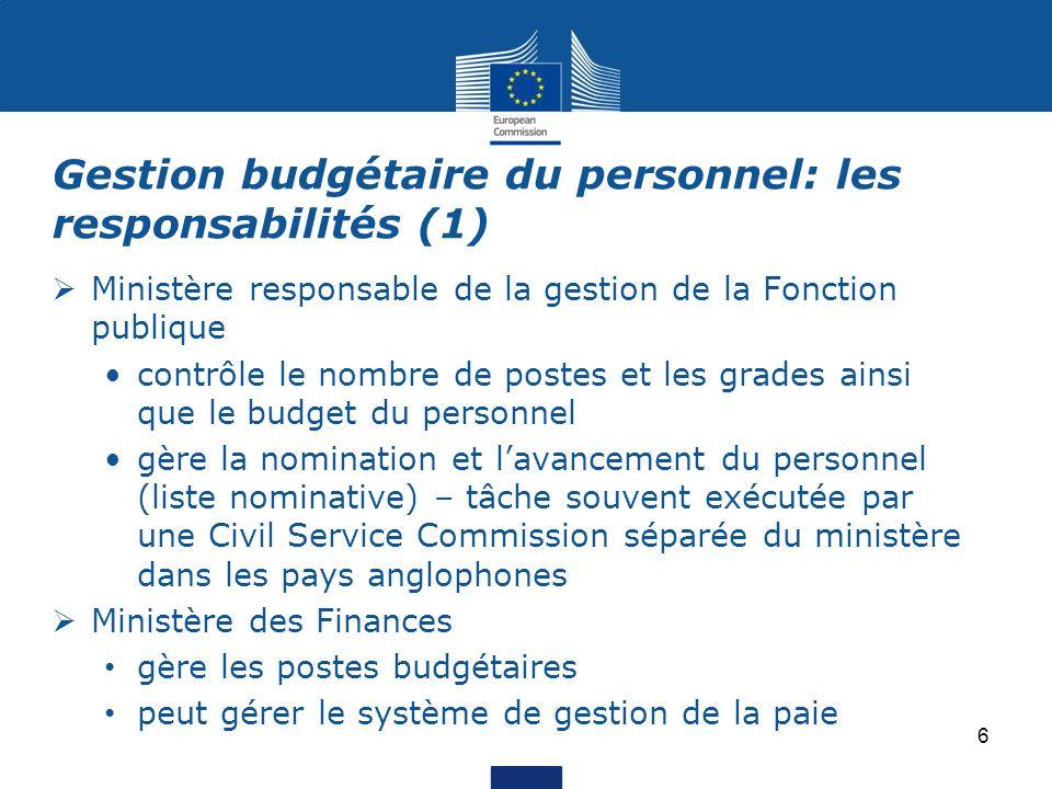 Gestion budgétaire du personnel: les responsabilités (1)