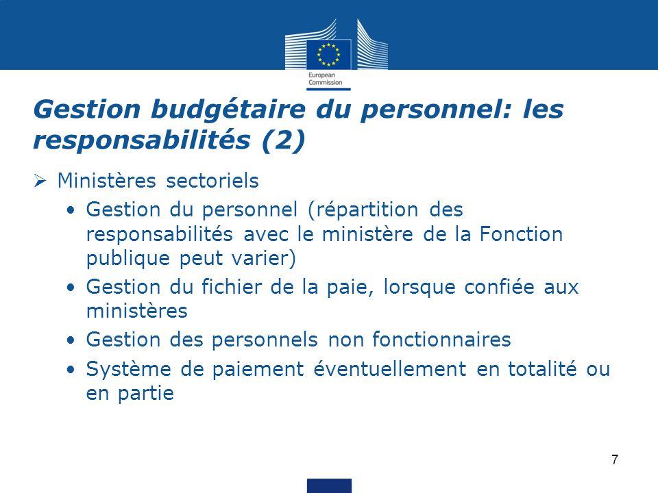 Gestion budgétaire du personnel: les responsabilités (2)